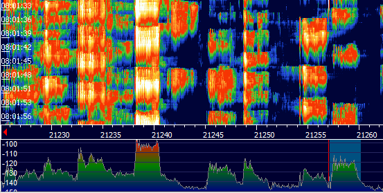 Band spectrum with good quality signals